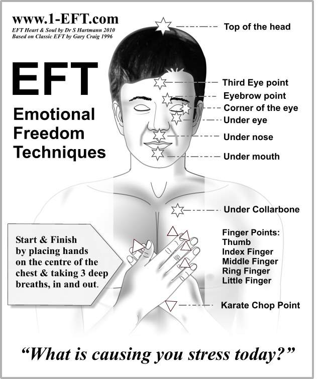 EFT-Heart-Soul-Diagram-BW-Print