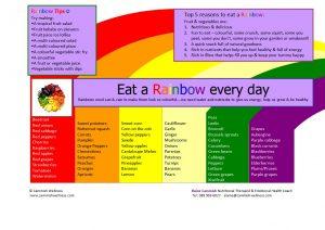 kids-rainbow-chart-final-version