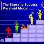 stress to success pyramid image